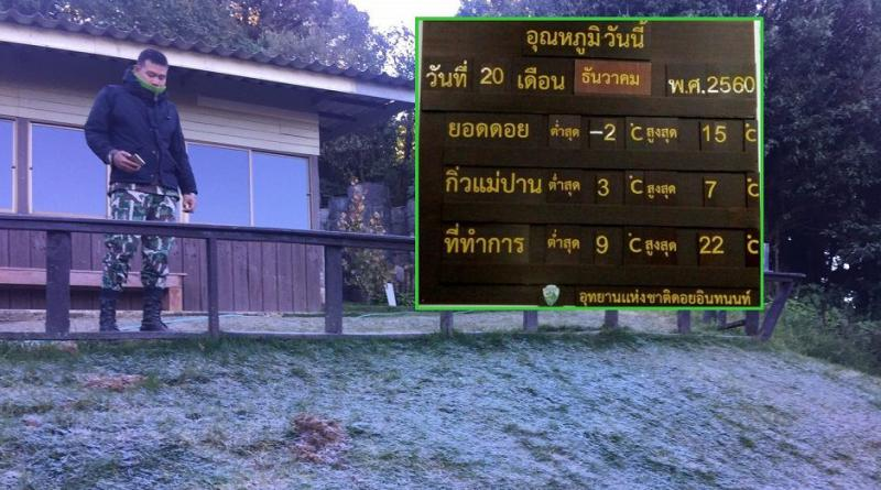 Weather board on Doi Inthanon