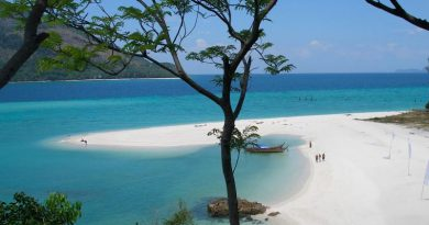 Koh Lipe island resized