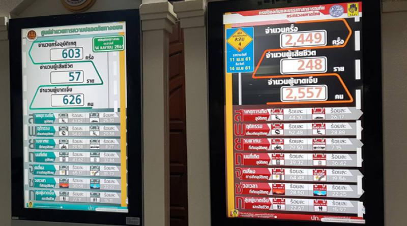 Songkran death toll boards