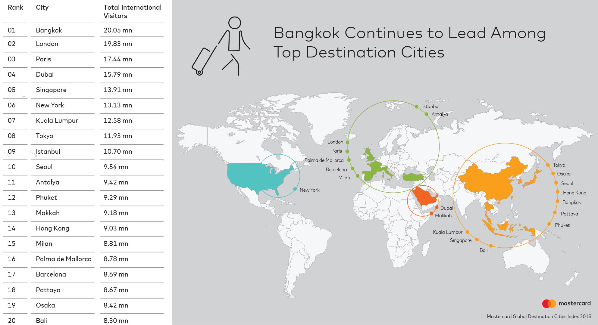 GDCI-Map