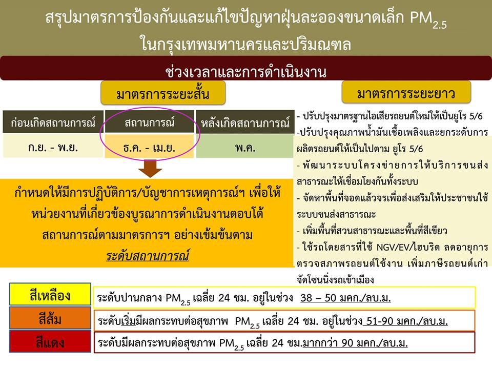 PCD Facebook page 3