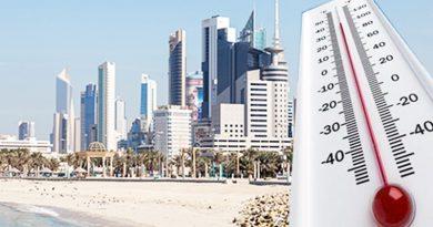 hot-Kuwait