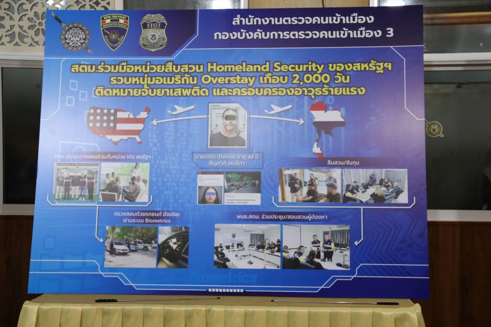 Credit: Thai Immigration