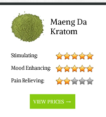 Credit: Kratom quick guide