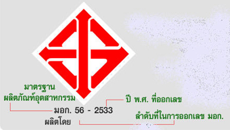 Credit: Chiang Mai Air Care